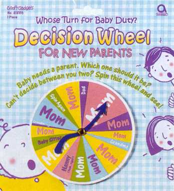 Decision wheel 1