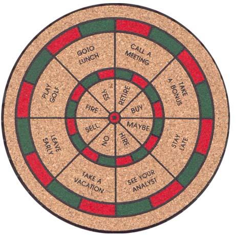 Decision  Wheel 3